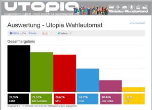 utopia-wahlergebnisse-gesamt.indd